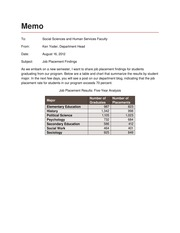 Job Placement Findings Memo with Table