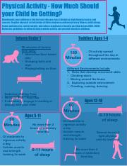 infographic physical activity.pdf