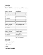 Lab Safety Equipment Quiz  pdf - Exercise 1 Data Table 1 Lab