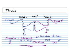Lecture Notes CSE132 2008-02-12 Threads