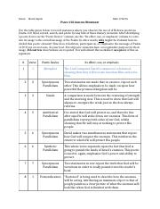 6-1 Psalm 110 Analysis Worksheet