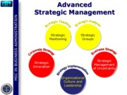 MSC - Advanced Strategic Management - 2015 - Handouts - Class 5