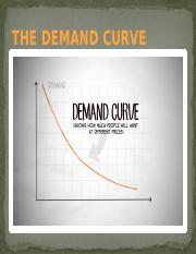 Demand Curve.pptx