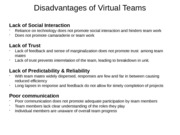 Disadvantages of Virtual Teams ppt