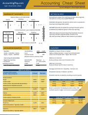 2015-4-26_Accounting_Cheat_Sheet_John_Gillingham_all_rights_reserved_posted_4-27-2015