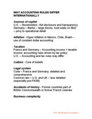 118-INTERNATIONAL ACCOUNTING