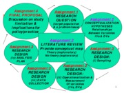 research_question_development___EBP