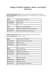 T101- Structure of the College- Academics, Mission, and Resources.pdf