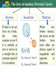 1 Chapter 2_Newton laws_Hang send to e-l.