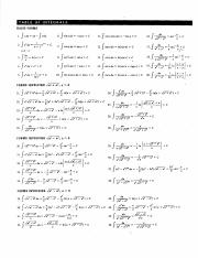 Table of Integrals.pdf
