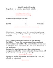 Scientific Method Overview