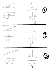 15.  X-ray Stick Diagram Samples Used in Class