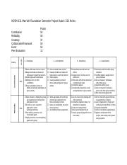 HOSM 311 Group Project Rubric(1)