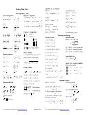 Algebra_Cheat_Sheet_Reduced.pdf