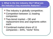 Competition+in+the+world+Tire+Industry1