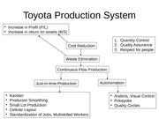 Session6-CAS-Toyota Production System