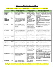 Rubric for Laboratory assessment