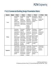 unit4_4_2_2_P_RU_CommBuildingDesignPresentationRubric.doc