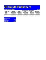 IT258 - P3 - Cases & Places #3 - JB Smyth