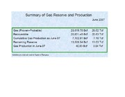 36_Summery of Gas Reserves