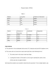 SPH4C Review Checklist doc - SPH4C PHYSICS(GRADE 12 COLLEGE Final