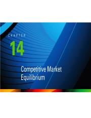 Chapter 14-Competitive Market Equilibrium
