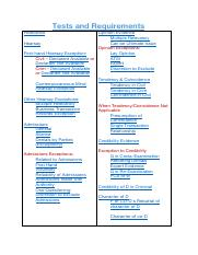 laws399-hd-evidence-law-summarised-notes (6).pdf