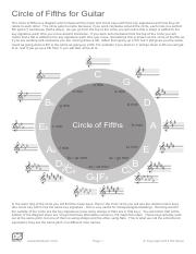Circle+of+Fifths+for+Guitar.pdf