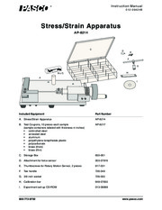 14) Stress-Strain of Different Materials (Manual and Experiment)