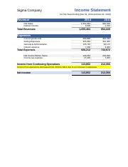 Sigma Company Income Statement