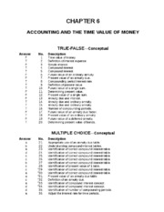 ch06-accounting-and-the-time-value-of-money1