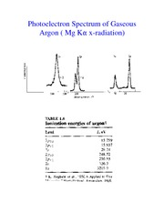 PES Spectrum of Argon