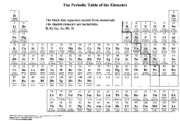 Periodic Table Metalloids 2 (1)