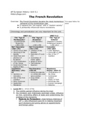 5.1frenchrevolution