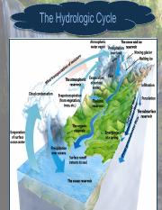 GEOL122 Hydrologic Cycle_notes