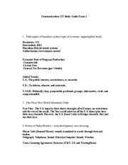 Communications 222 Study Guide Exam 1