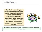 Chapter 02 - Understanding the Accounting Cycle Day 2 - SV