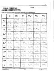 writing formulas criss cross method The thorpe's crisscross method is a method of finding out the chemical formula  of a metal and  crisscross method  formula writing, sparknotes.