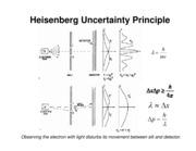 Lecture 15 - Quantum mechanics