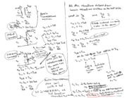 Auto-transformer-scribbled-notes