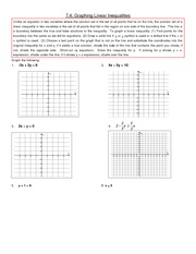 7.4 Graphing inequalities