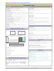 HC_CS14_PeriodicTable cheat sheet