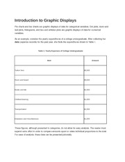 Introduction to Graphic Displays