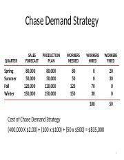 Chase Demand Strategy