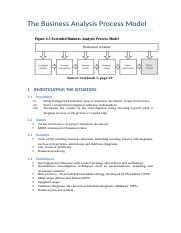 2.1_Additional Resources_BA process model.docx