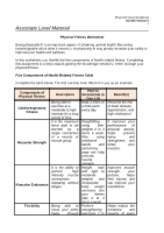 Physical fitness worksheet