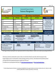 Business-Management-Program-of-Study (2)