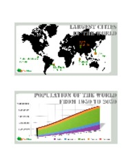 Largest Urban Agglomerations of the World