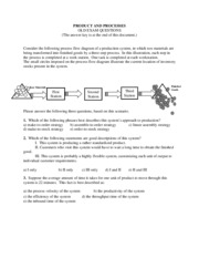 PRODUCT AND PROCESSES- Old Exam Questions