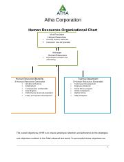 cf_org_chart_human_resources